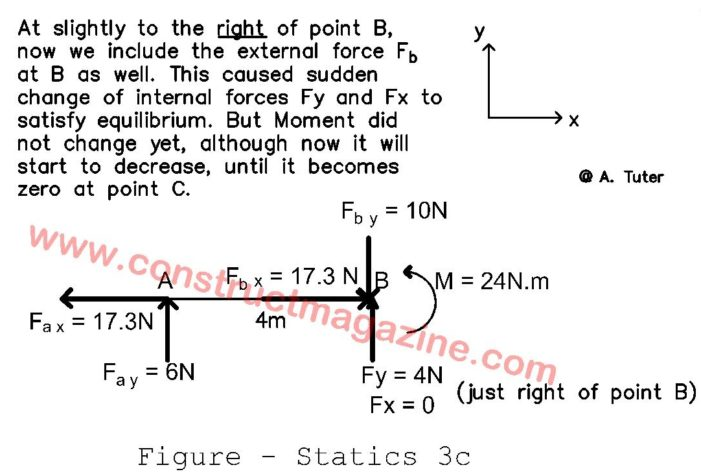 Example for solving reactions in statics